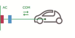 ev-charging-mode-2