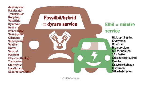 Servicekostnader elbil fossilbil