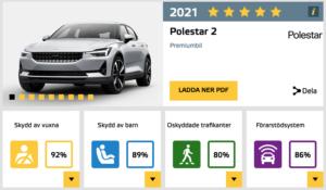 EURO NCAP har till sist testat Polestar 2. Men klarar inte alla grenar.